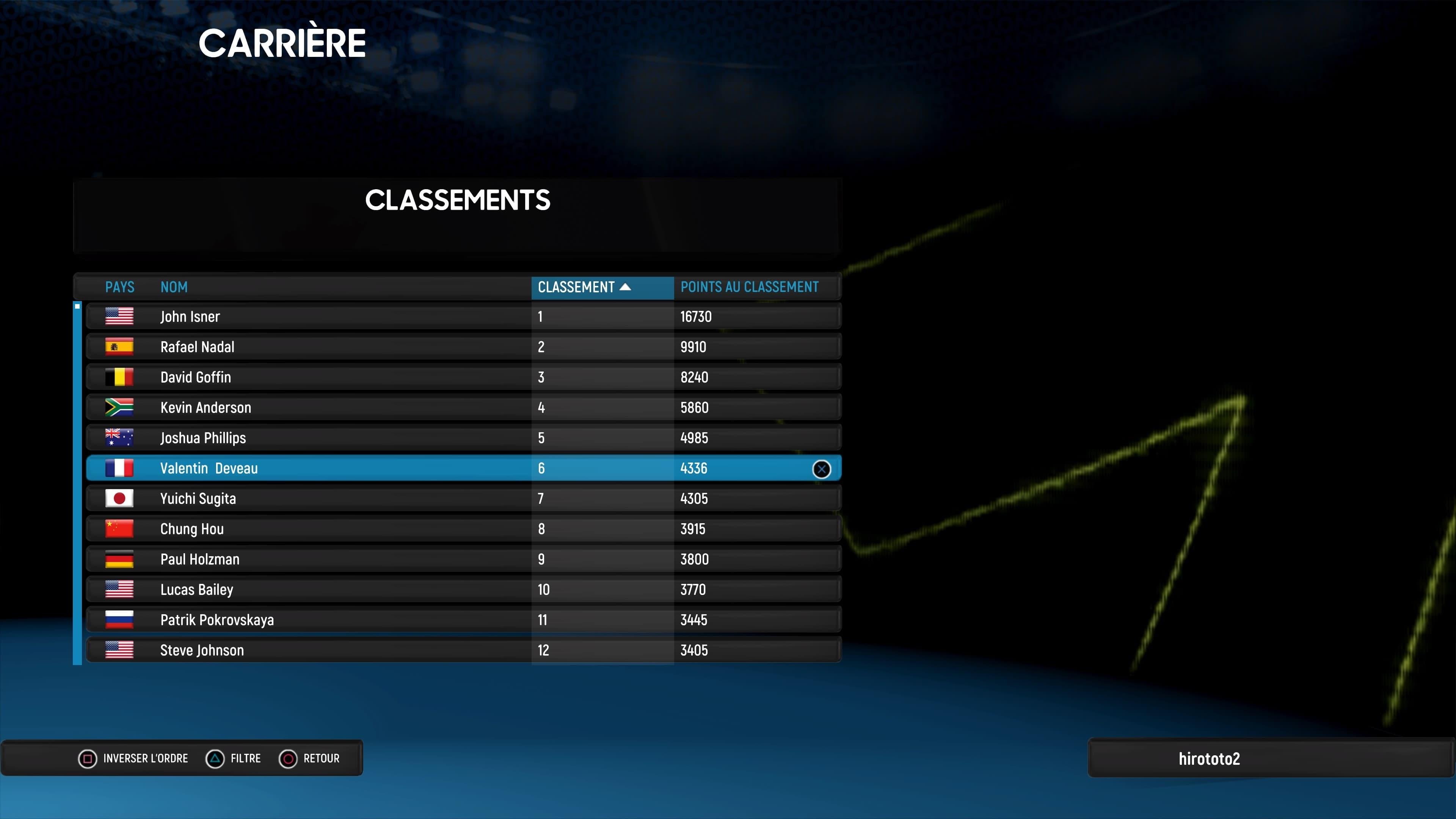 AO International Tennis Xbox