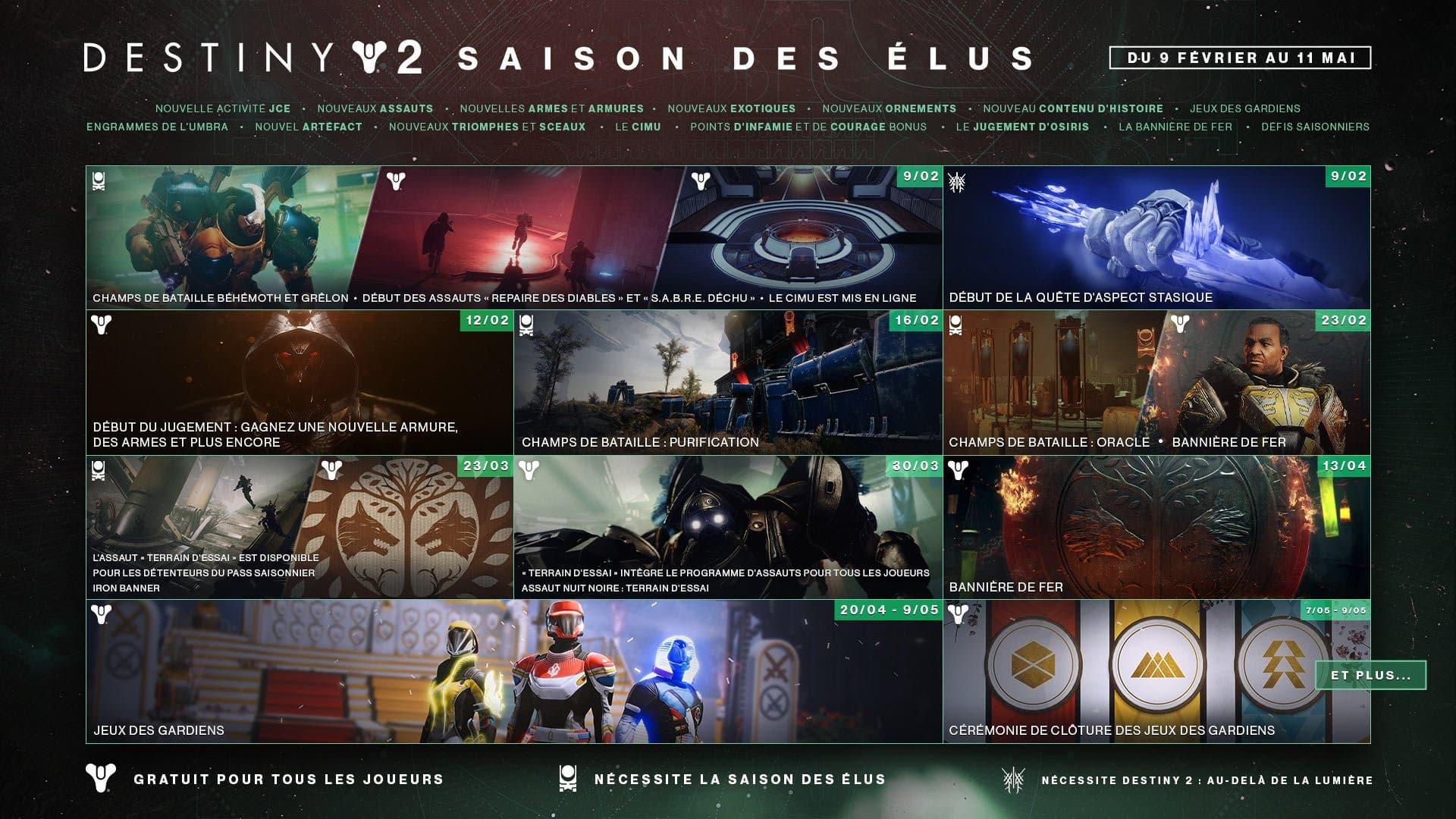Destiny 2: La Saison des Élus Xbox Series X & S