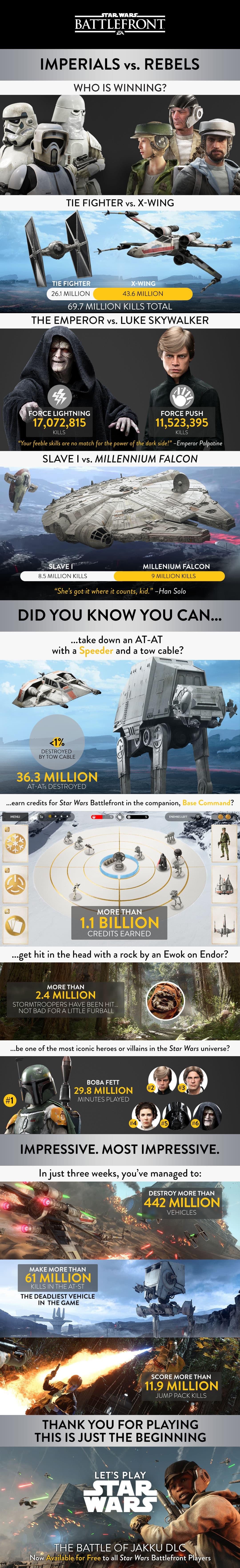 Star Wars: Battlephront